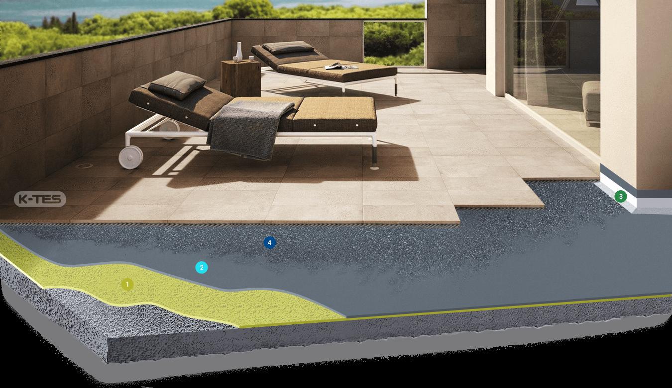 Kvalitetna in natančna izolacija betonske strehe ter balkona